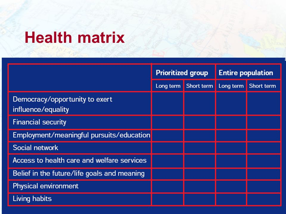 Health matrix