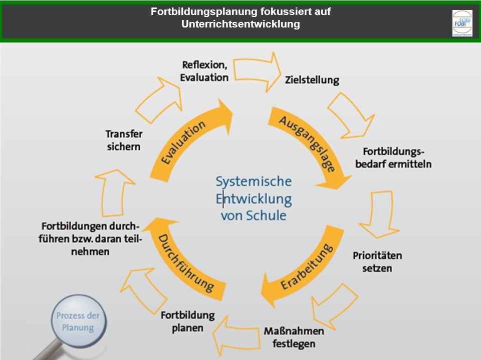 Fortbildungsplanung fokussiert auf Unterrichtsentwicklung