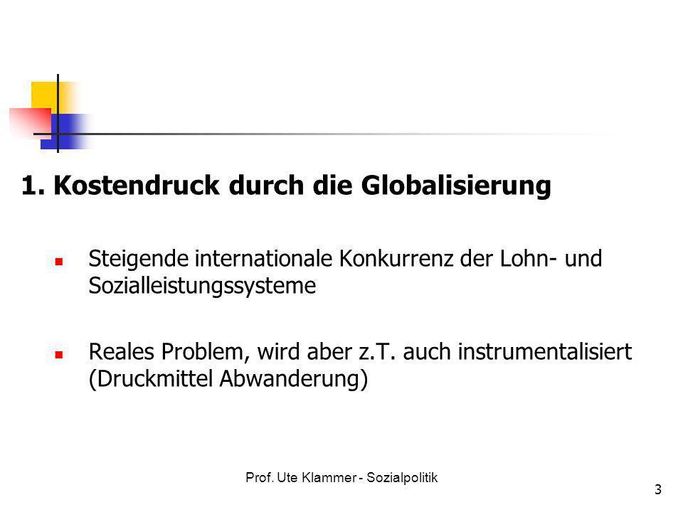 1. Kostendruck durch die Globalisierung