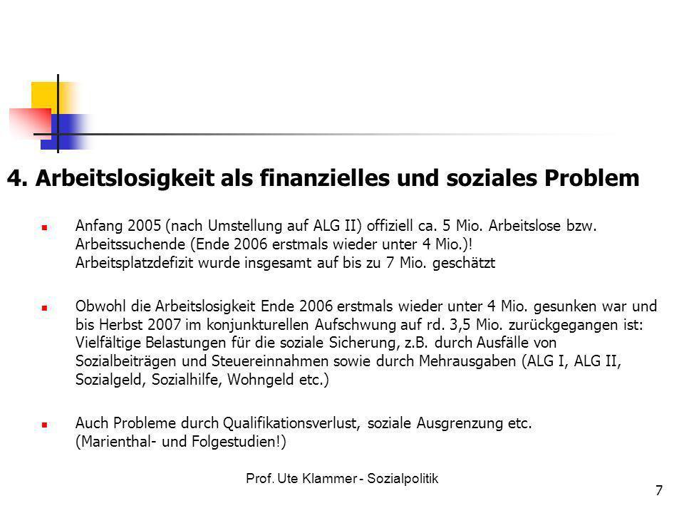4. Arbeitslosigkeit als finanzielles und soziales Problem