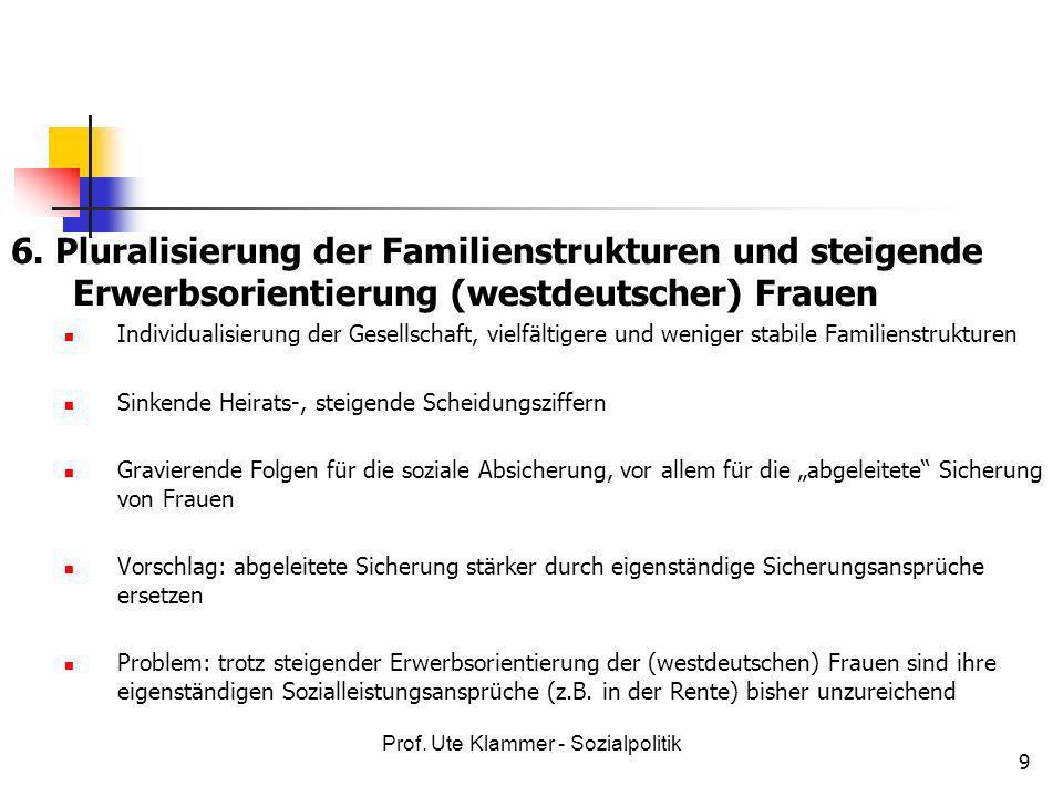6. Pluralisierung der Familienstrukturen und steigende Erwerbsorientierung (westdeutscher) Frauen