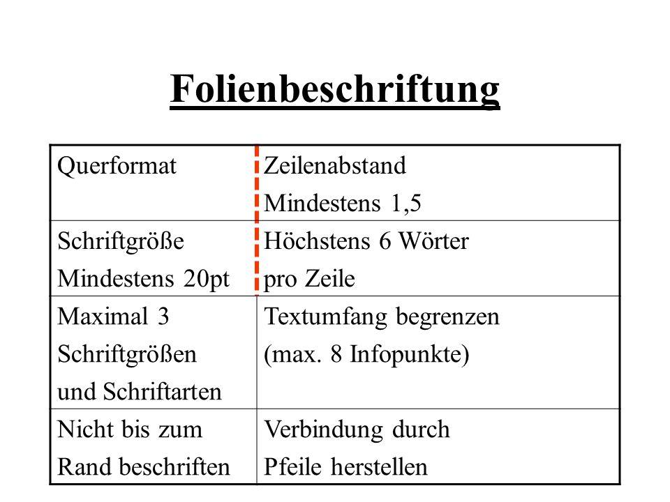 Folienbeschriftung Querformat Zeilenabstand Mindestens 1,5