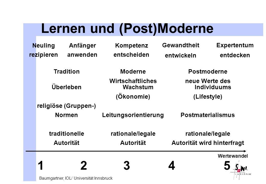 Lernen und (Post)Moderne