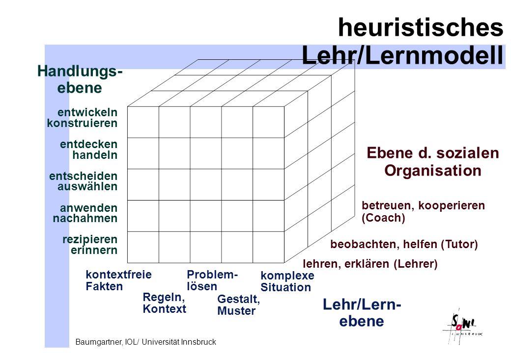 heuristisches Lehr/Lernmodell