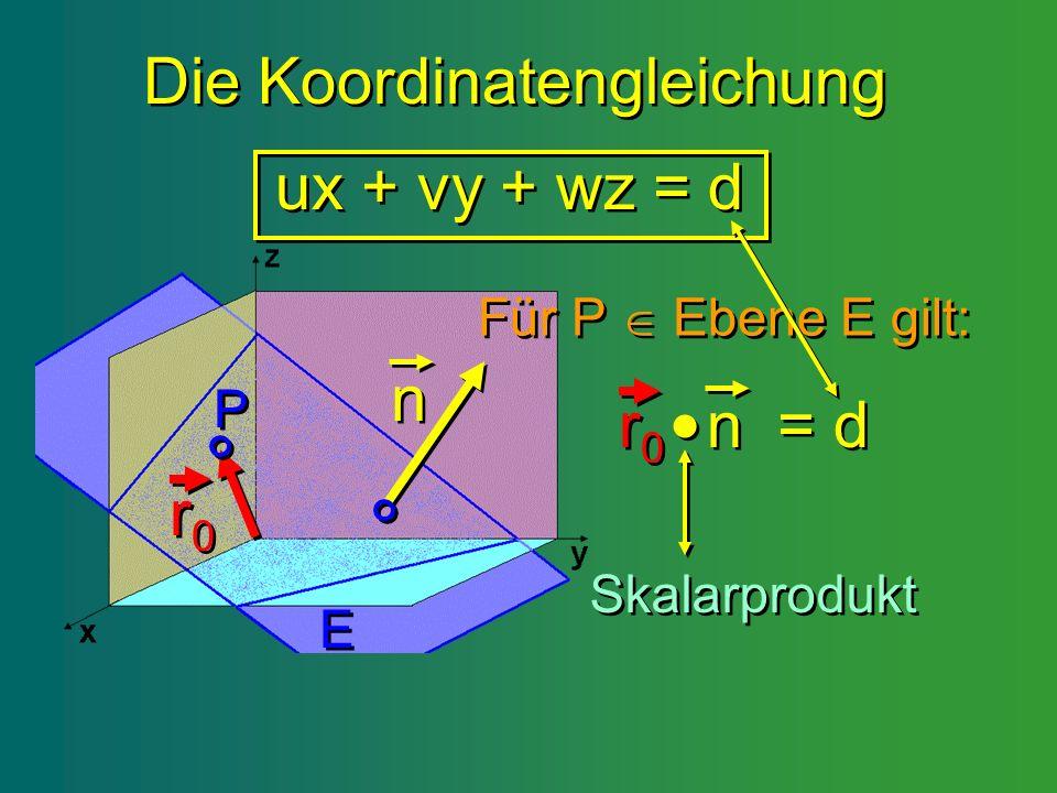 Die Koordinatengleichung