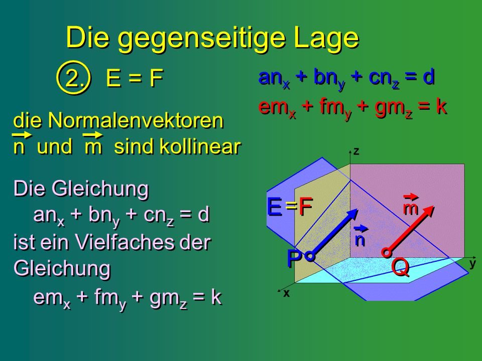Die gegenseitige Lage 2. E = F E F P Q anx + bny + cnz = d