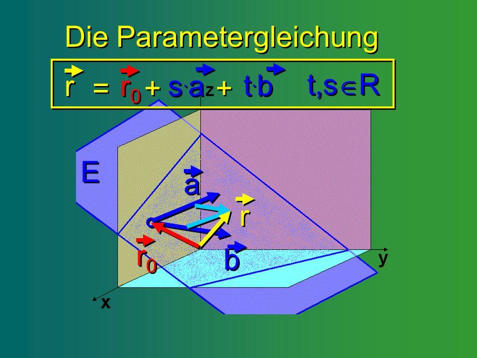 Die Parametergleichung