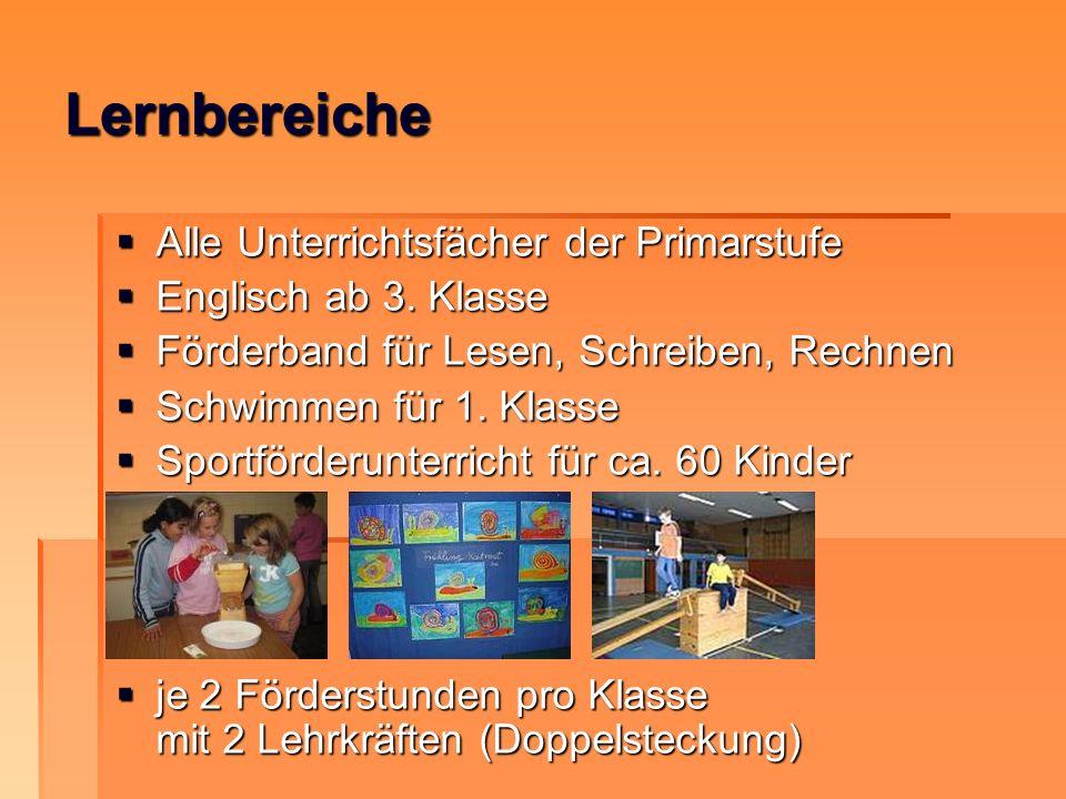Lernbereiche Alle Unterrichtsfächer der Primarstufe