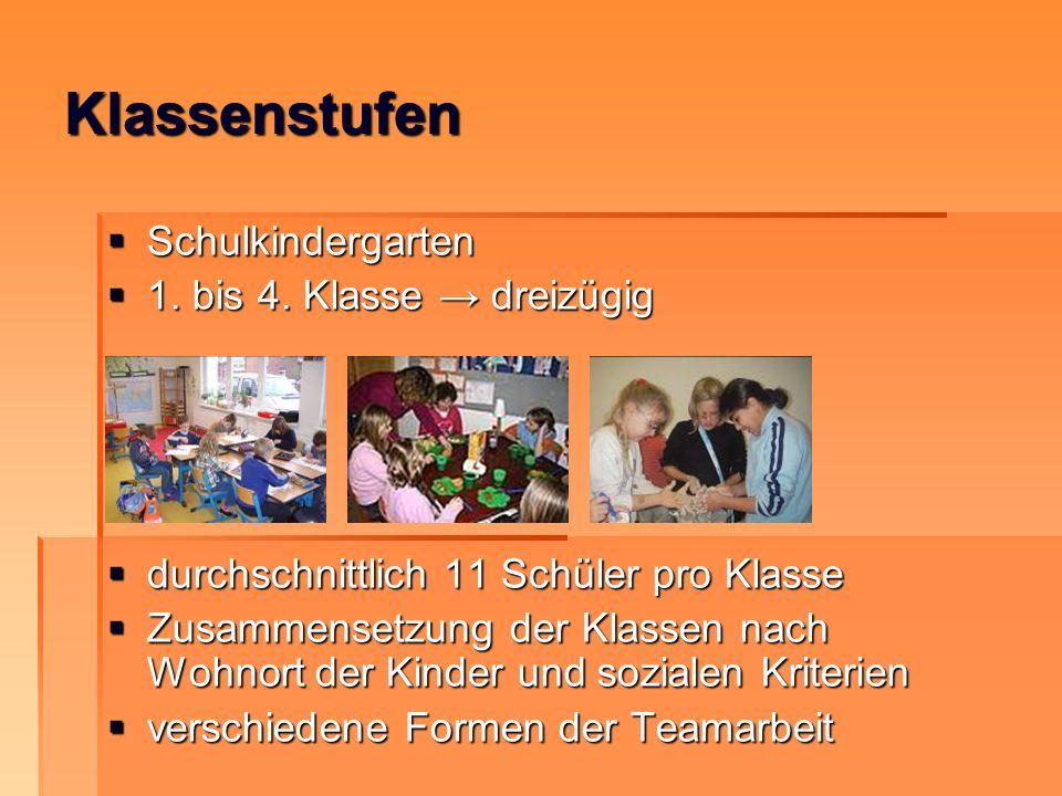 Klassenstufen Schulkindergarten 1. bis 4. Klasse → dreizügig