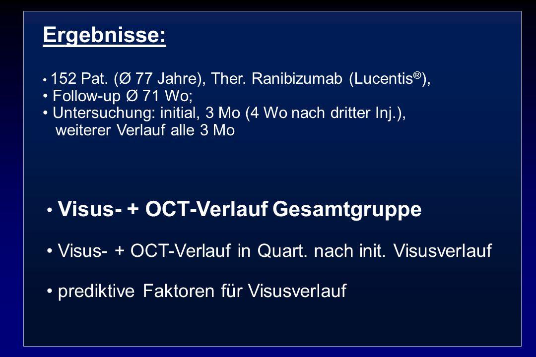 Ergebnisse: Visus- + OCT-Verlauf Gesamtgruppe