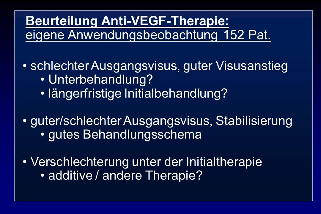 Beurteilung Anti-VEGF-Therapie: eigene Anwendungsbeobachtung 152 Pat.