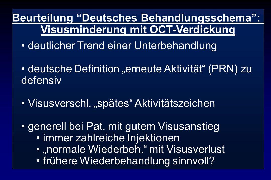 Beurteilung Deutsches Behandlungsschema :