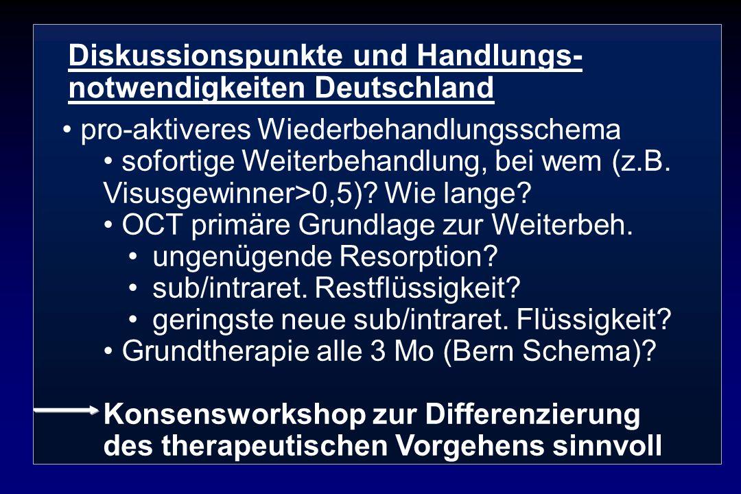 Diskussionspunkte und Handlungs- notwendigkeiten Deutschland