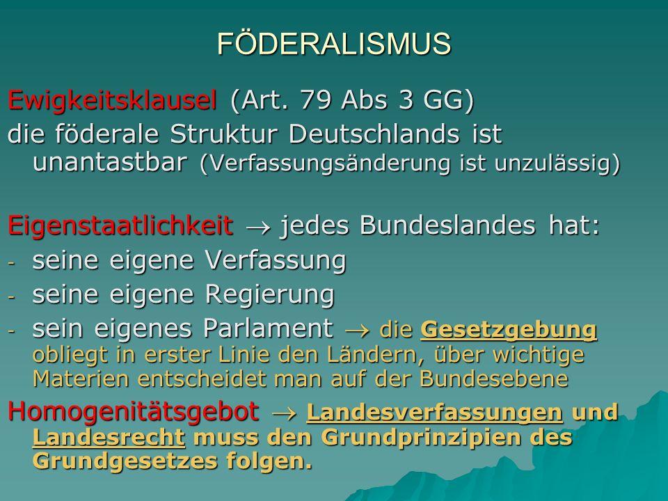 FÖDERALISMUS Ewigkeitsklausel (Art. 79 Abs 3 GG)