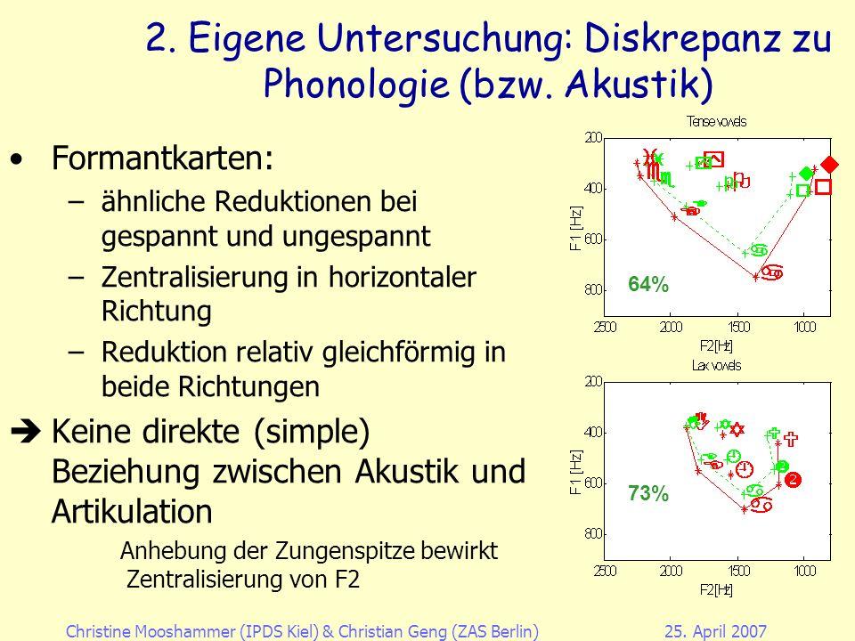 2. Eigene Untersuchung: Diskrepanz zu Phonologie (bzw. Akustik)