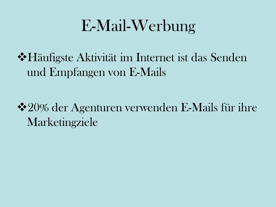 E-Mail-Werbung Häufigste Aktivität im Internet ist das Senden und Empfangen von E-Mails.
