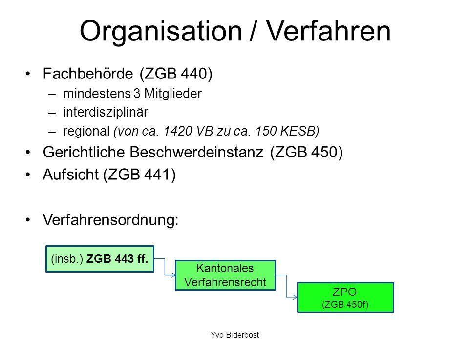Organisation / Verfahren