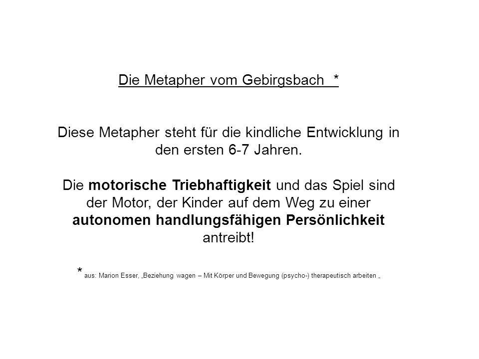 Die Metapher vom Gebirgsbach
