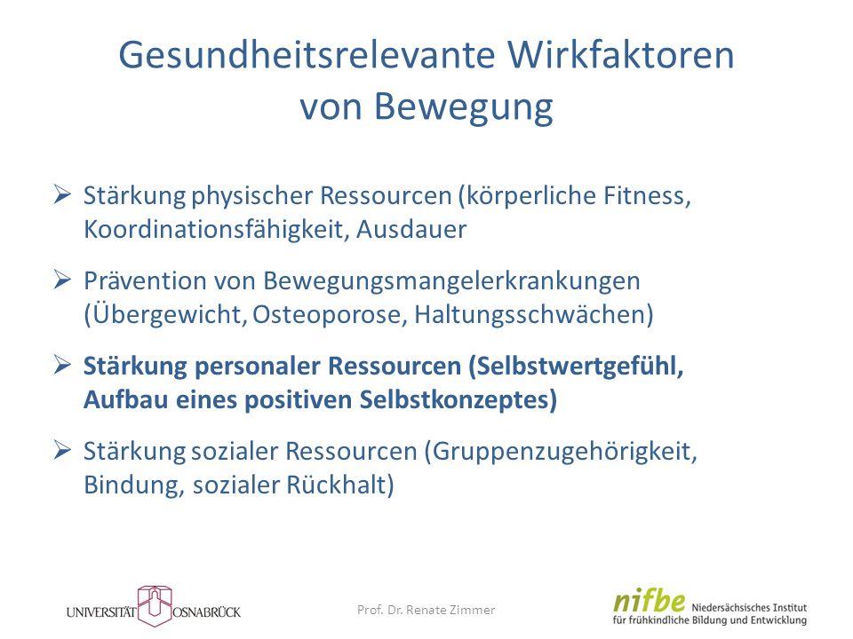 Gesundheitsrelevante Wirkfaktoren von Bewegung