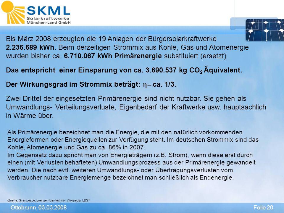 Bis März 2008 erzeugten die 19 Anlagen der Bürgersolarkraftwerke