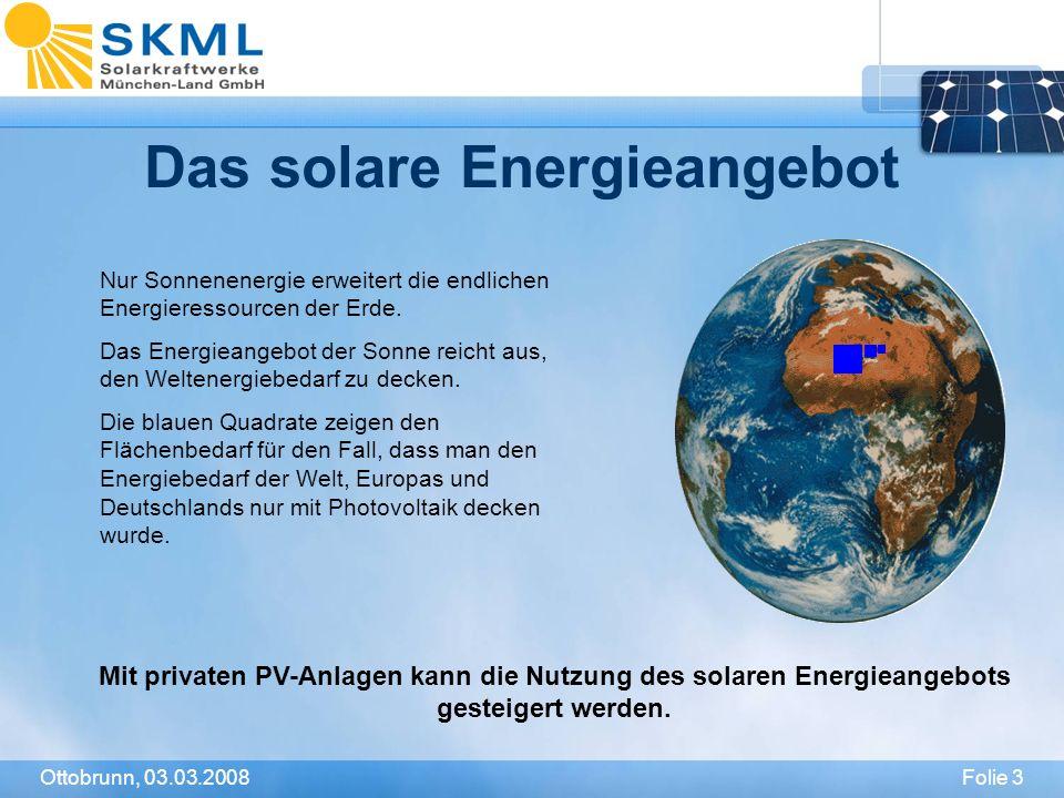 Das solare Energieangebot