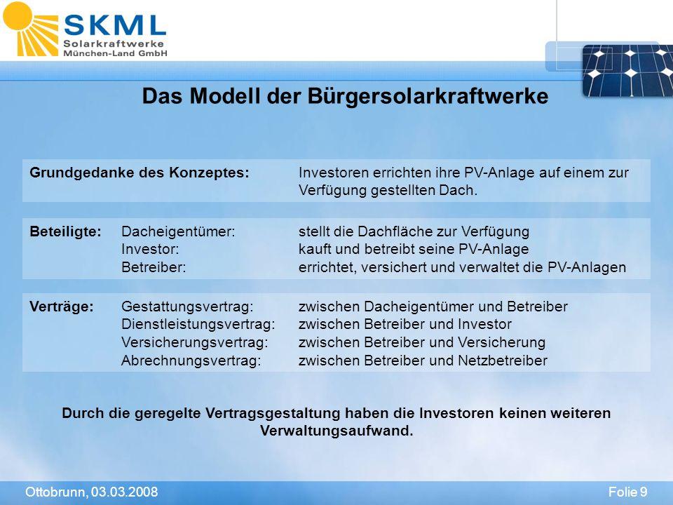 Das Modell der Bürgersolarkraftwerke