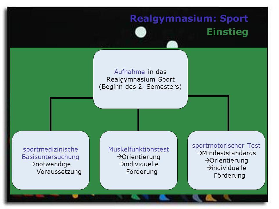 Realgymnasium: Sport Einstieg