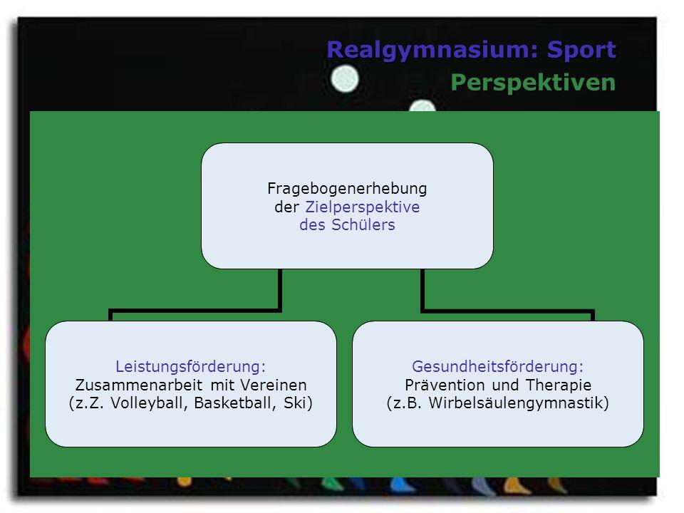 Realgymnasium: Sport Perspektiven