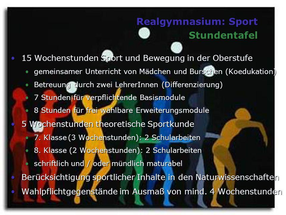 Realgymnasium: Sport Stundentafel