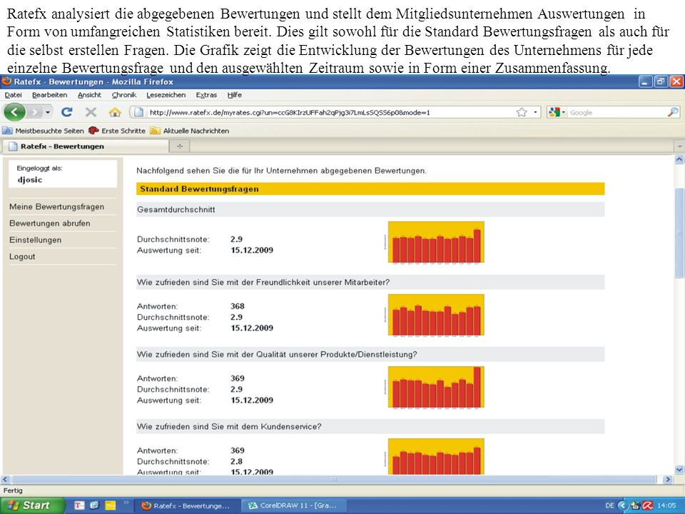Ratefx analysiert die abgegebenen Bewertungen und stellt dem Mitgliedsunternehmen Auswertungen in Form von umfangreichen Statistiken bereit.