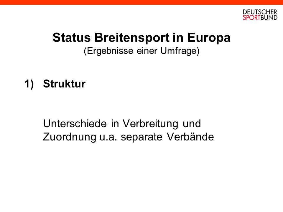Status Breitensport in Europa (Ergebnisse einer Umfrage)