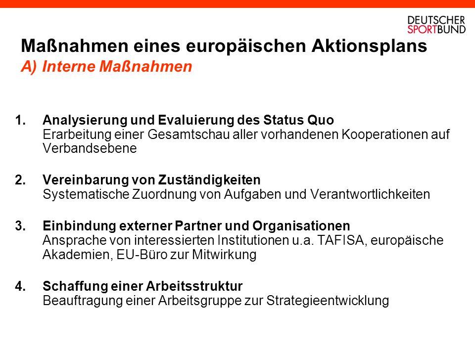 Maßnahmen eines europäischen Aktionsplans A) Interne Maßnahmen