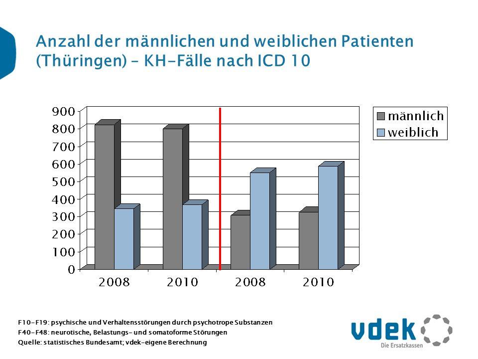 Anzahl der männlichen und weiblichen Patienten (Thüringen) – KH-Fälle nach ICD 10