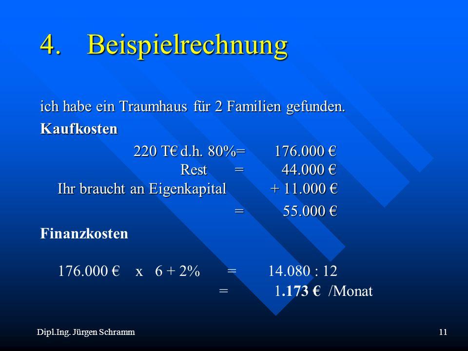 Dipl.Ing. Jürgen Schramm