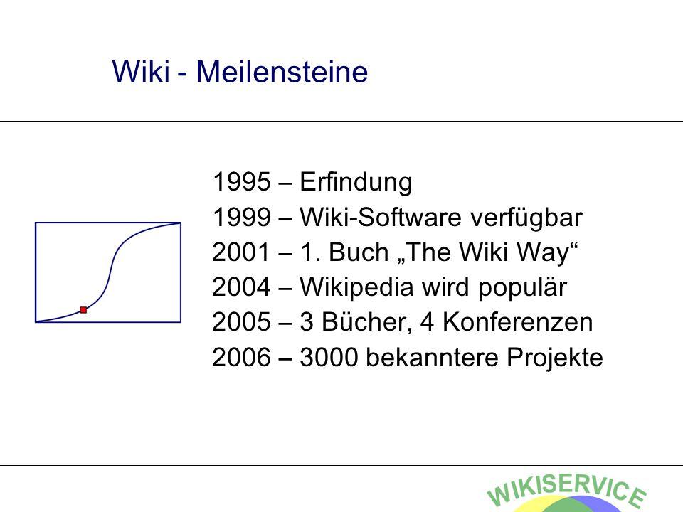 Wiki - Meilensteine 1995 – Erfindung 1999 – Wiki-Software verfügbar
