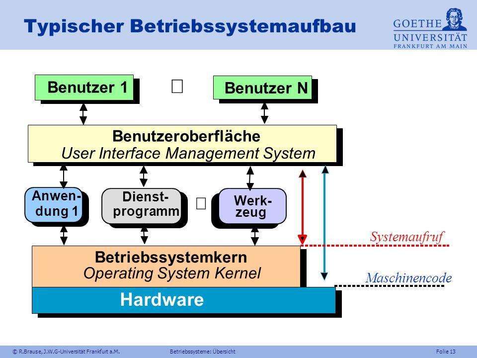 Typischer Betriebssystemaufbau