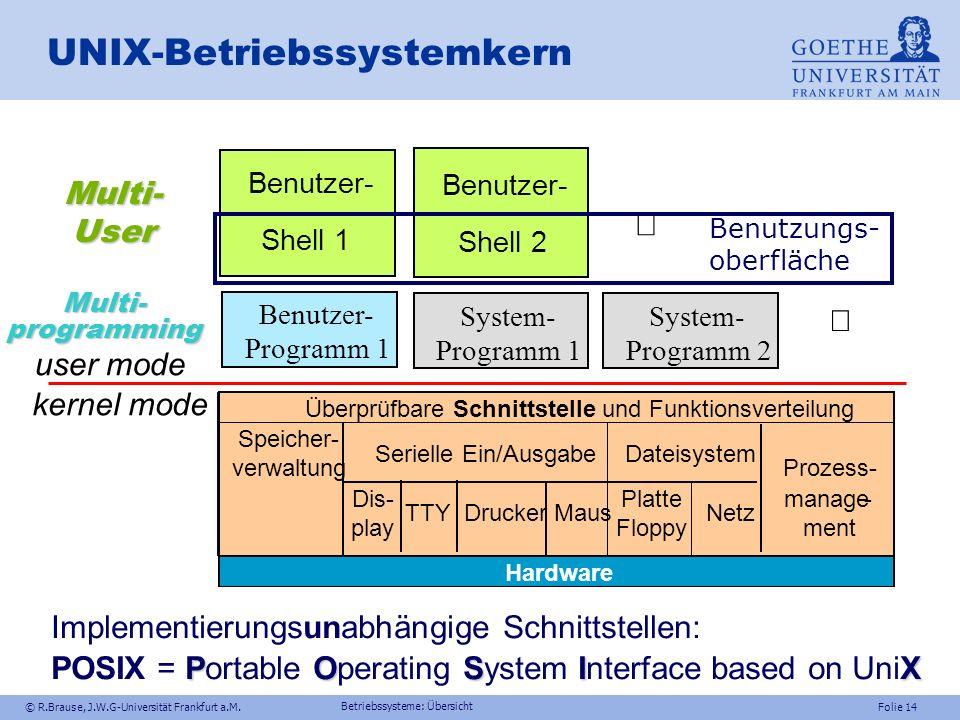 UNIX-Betriebssystemkern