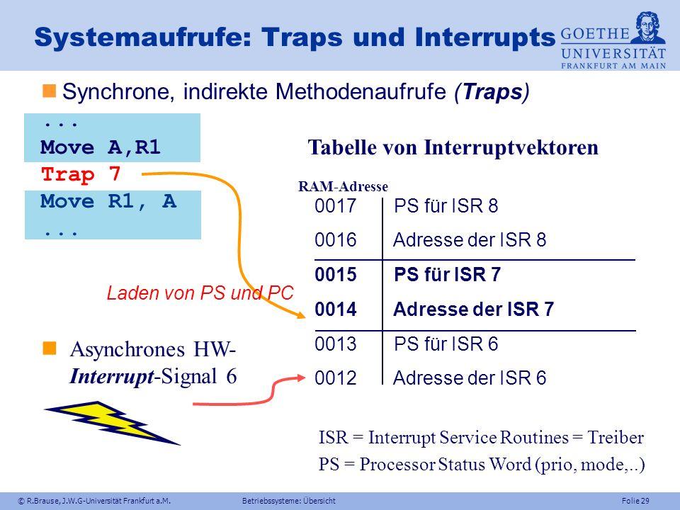 Systemaufrufe: Traps und Interrupts