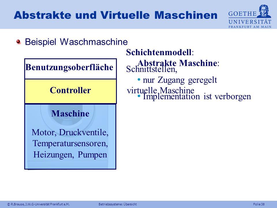 Abstrakte und Virtuelle Maschinen