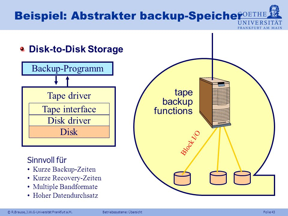 Beispiel: Abstrakter backup-Speicher