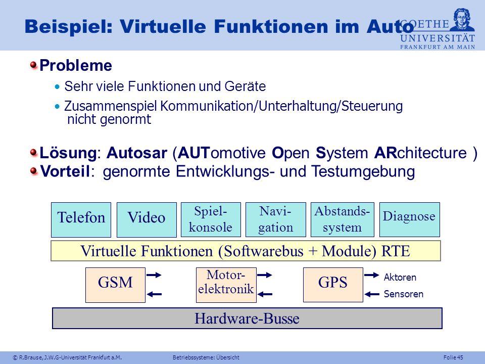 Beispiel: Virtuelle Funktionen im Auto