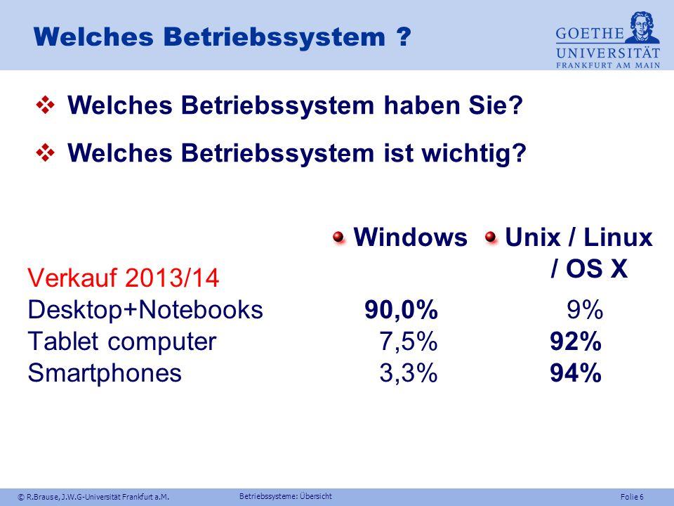 Welches Betriebssystem