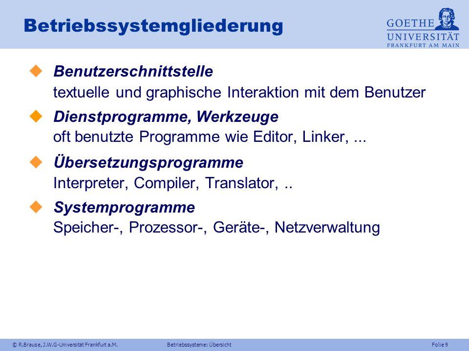 Betriebssystemgliederung