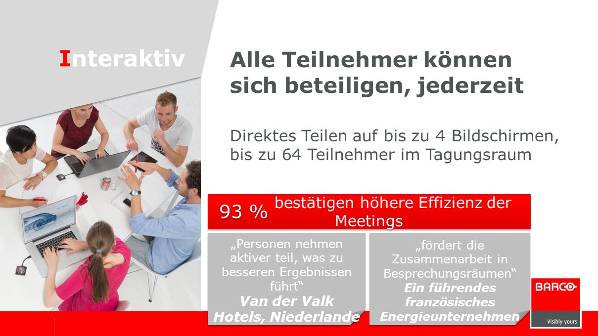 Interaktiv Alle Teilnehmer können sich beteiligen, jederzeit 93 %