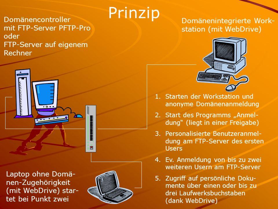 Prinzip Domänencontroller Domänenintegrierte Work-