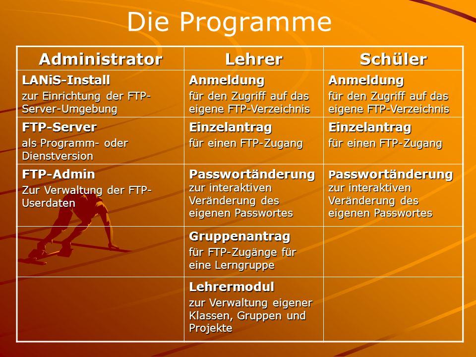 Die Programme Administrator Lehrer Schüler LANiS-Install Anmeldung