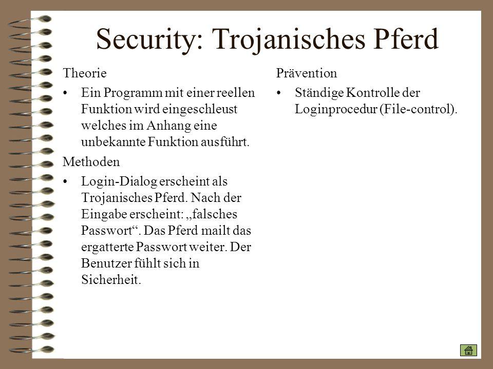 Security: Trojanisches Pferd