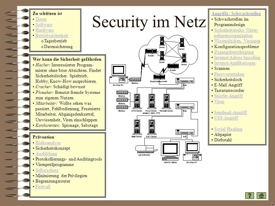 Security im Netz Zu schützen ist Daten Software Hardware