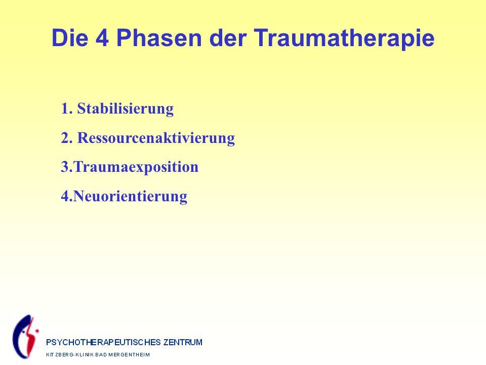 Die 4 Phasen der Traumatherapie