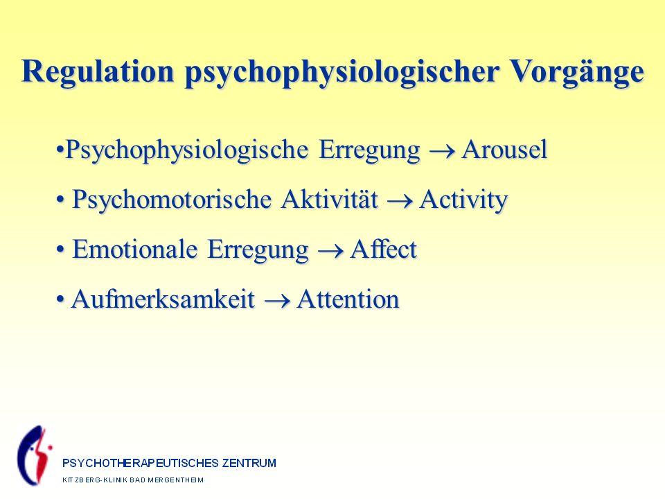 Regulation psychophysiologischer Vorgänge